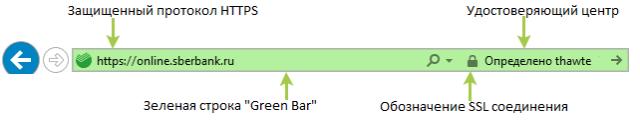 ssl зеленая адресная строка
